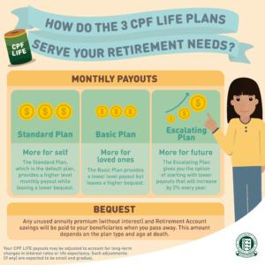 3 cpf life retirement planning singapore
