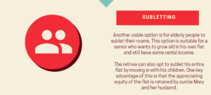 subletting retirement planning singapore